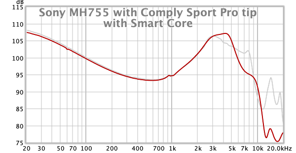 Sony MH755 with Comply Sport Pro with Smart Core tip.png