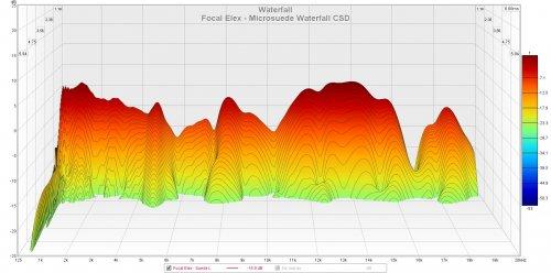 Focal Elex - Microsuede WCSD.jpg