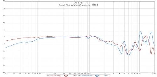 Focal Elex microsuede vs HD58X.jpg
