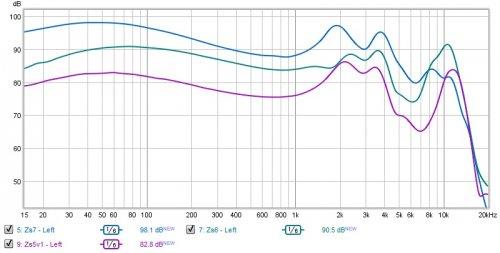 KZ_Zs7_graph of 567.jpg