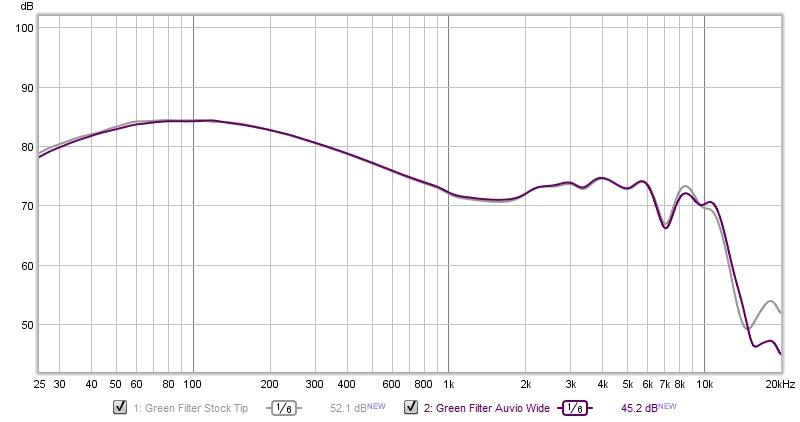 Stock vs Auvio Wide bore.jpg