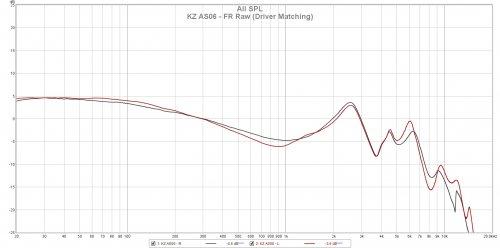 KZ AS06 (Driver Matching).jpg