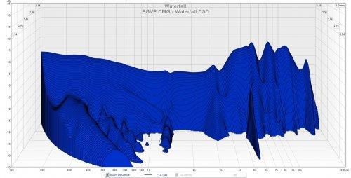 BGVP DMG - Waterfall.jpg