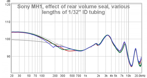 Sony MH1, effect of rear volume seal, various lengths of 1-32 inch ID tubing.png
