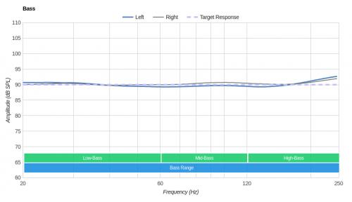 bass-graph.png