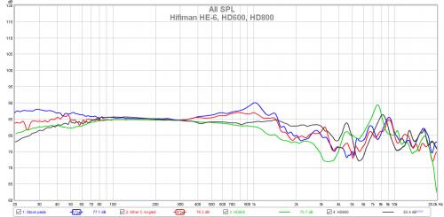 Hifiman HE-6, HD600, HD800.png