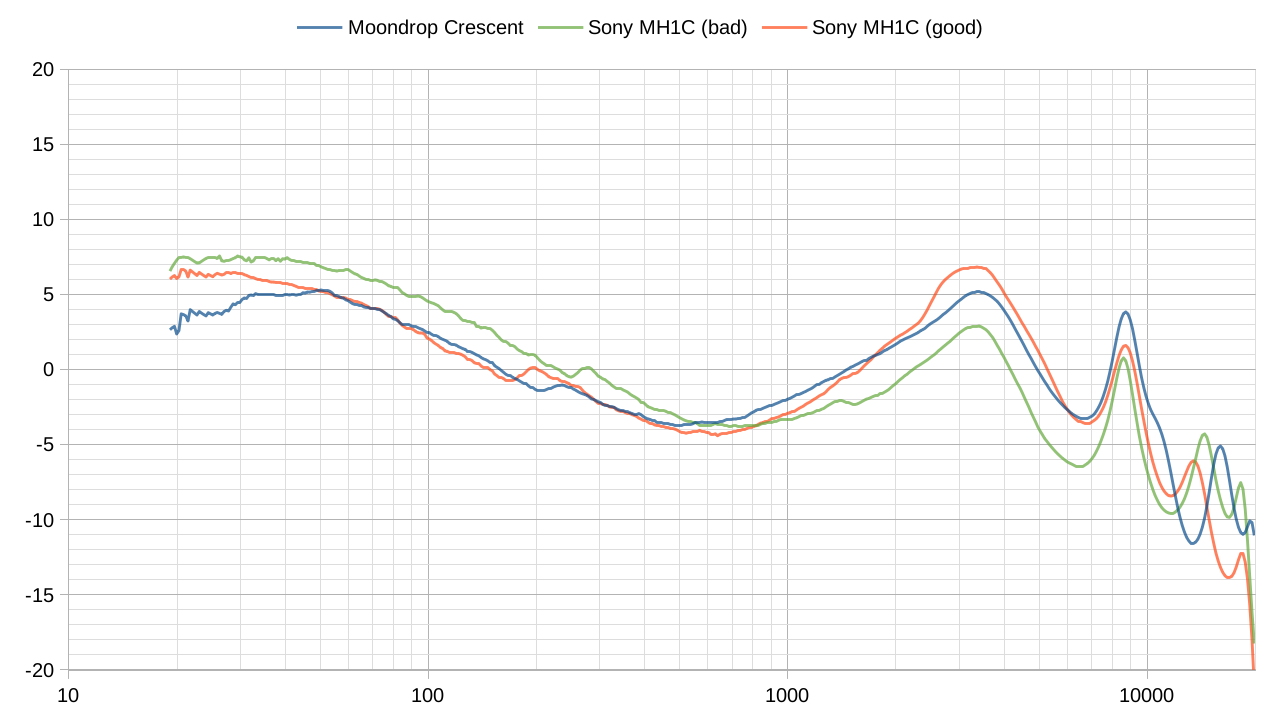 mh1c-good-bad-vs-crescent.png
