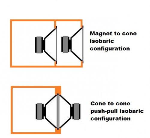 isobaric-subwoofer-box-design-configurations.jpg