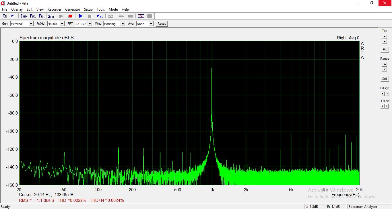 ASUS_E1_1KHz-48KHz_Headphones_NE5532_IV_MUSES02_LPF.png
