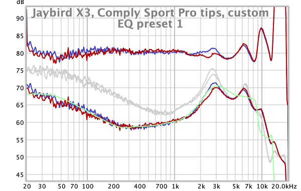 Jaybird X3, Comply Sport Pro tips, custom EQ 1.png