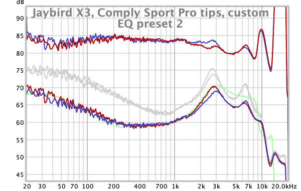 Jaybird X3, Comply Sport Pro tips, custom EQ 2.png