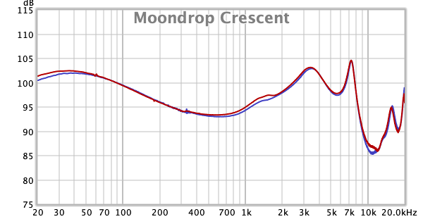 Moondrop Crescent FR.png