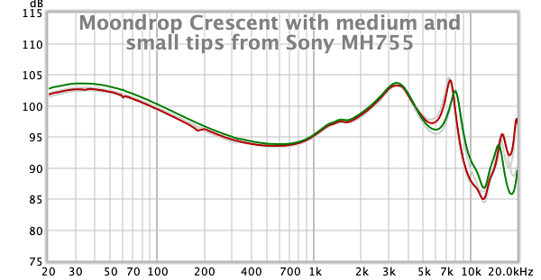 Moondrop Crescent with medium and small Sony MH755 tips.png