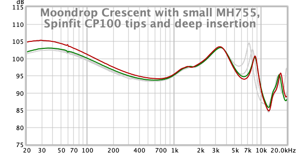 Moondrop Crescent with small Sony MH755 and Spinfit CP100 tips, deep insertion.png