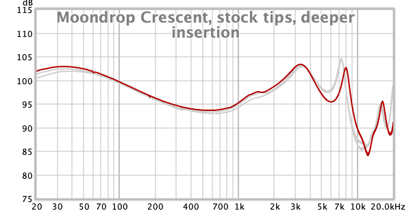 Moondrop Crescent, stock tips, deeper insertion.png