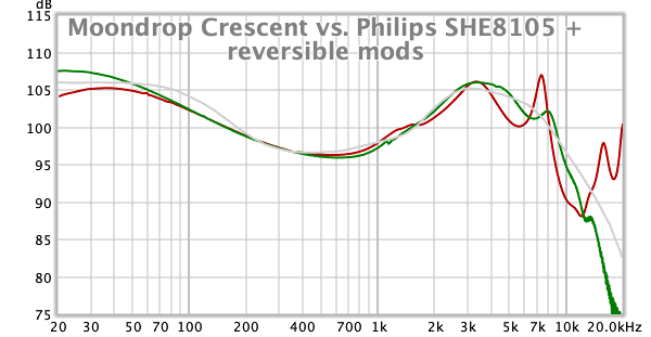SHE8105 tuned to usound vs Moondrop Crescent.png