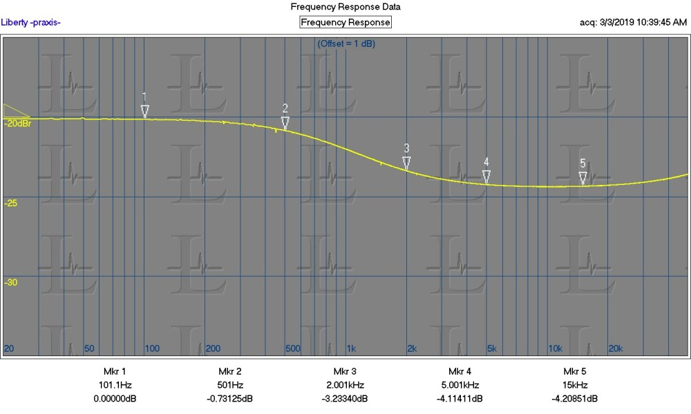 SR1a de-emphasis curve original.JPG