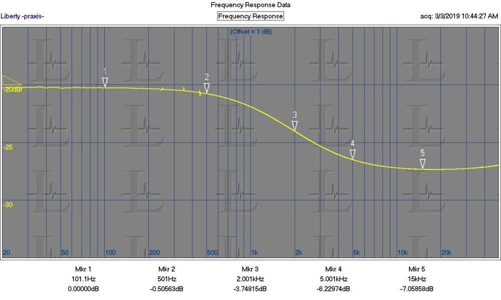 SR1a de-emphasis curve modded.JPG