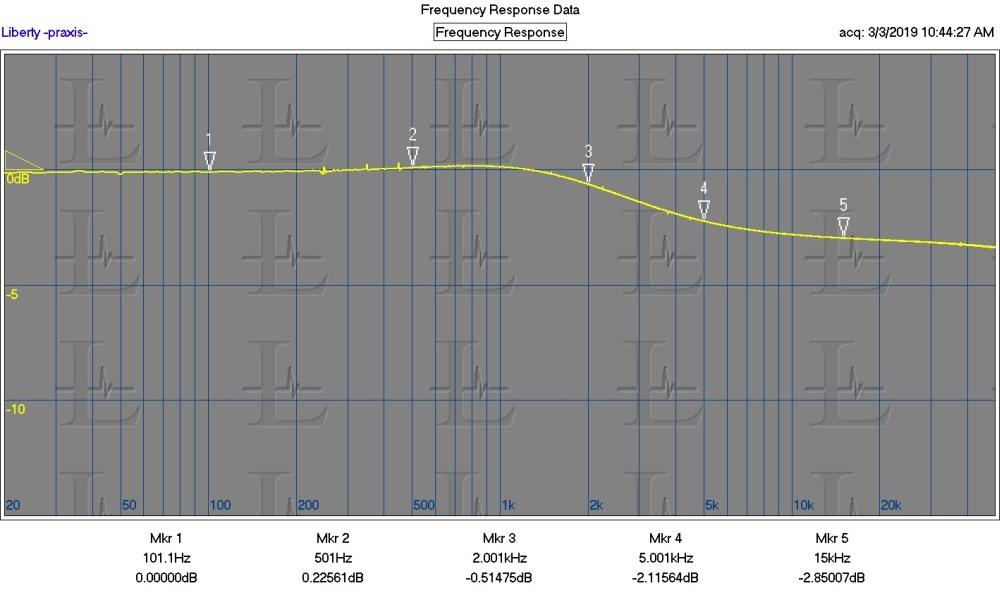 SR1a de-emphasis curve modded vs.JPG