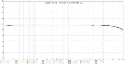 Burson Audio Playmate with OpAmp V6 Low.png