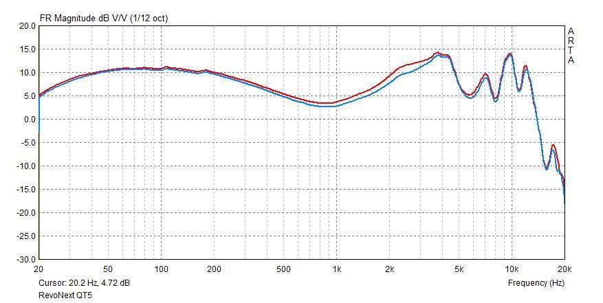 RevoNext QT5 frequency response.jpg