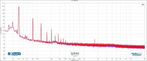 FFT Spectrum - 45721 - LEFT AND RIGHT - 100 dBSPL.jpg