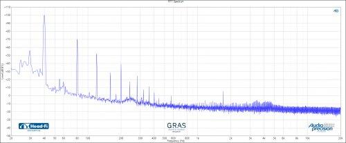 FFT Spectrum - 45957 - LEFT ONLY - 100 dBSPL.jpg