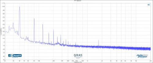 FFT Spectrum - 45721 - LEFT ONLY - 100 dBSPL.jpg