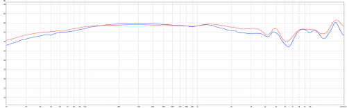 58x 660s graph.png