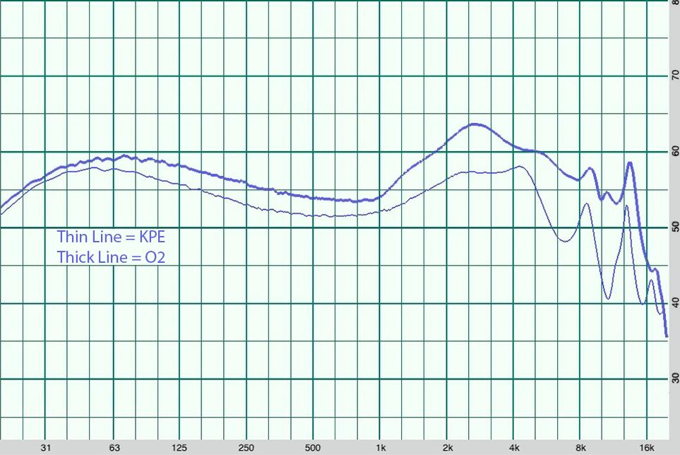 02-KPE-Graph.jpg