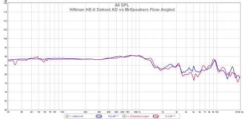 Hifiman HE-6 Dekoni AD vs MrSpeakers Flow Angled.png