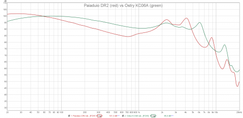 Paiaduio DR2 vs Ostry KC06A.png