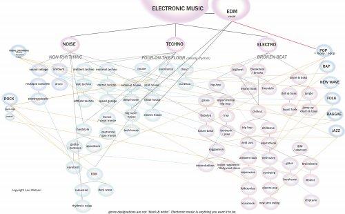 ELECTRONIC-GRAPH.jpg