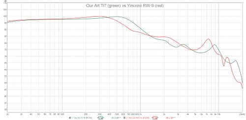 Our Art Ti7 vs Yincrow RW-9.png