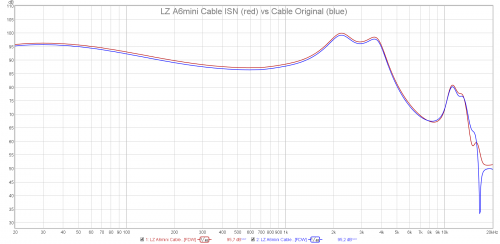 LZ A6mini Cable ISN vs Cable Original.png