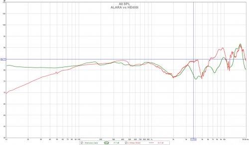 ALARA vs HE400i.jpg