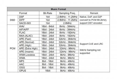 N6ii Spec Music Format.JPG