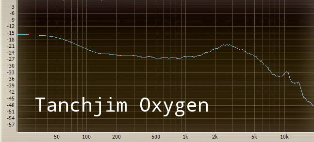 Oxygen 2.png