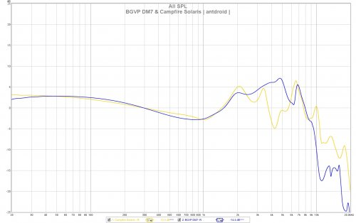solaris-dm7.jpg