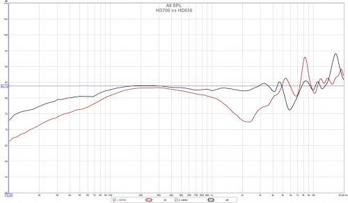HD700 vs HD650.jpg