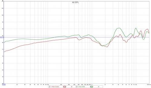 HE560 vs Sundara.jpg