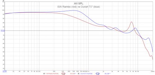 ISN Rambo vs Ourart Ti7.png