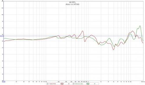 Alara vs HF580.jpg