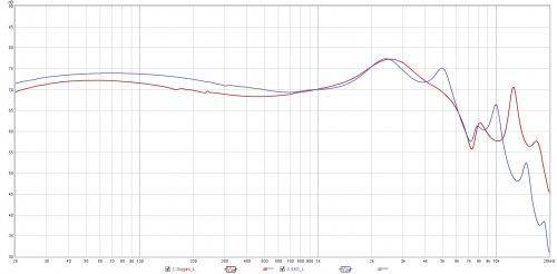 Oxygen vs EM1.jpg