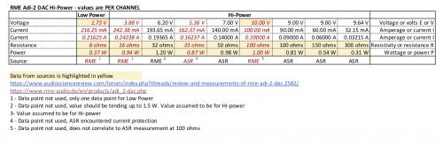 RME ADI-2 DAC Hi-Power data table.png