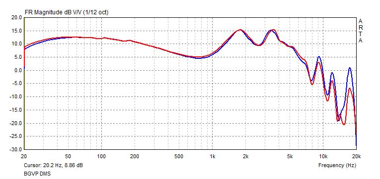 BGVP DMS frequency response.png