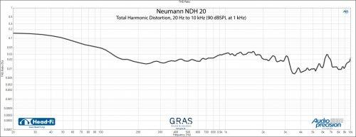 Neumann-NDH20---THD.jpg