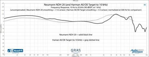 Neumann-NDH-20-versus-Harman-AE-OE.jpg