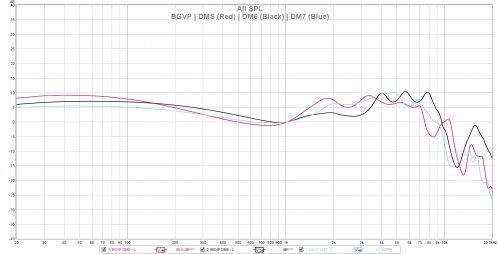 BGVP Compare.jpg