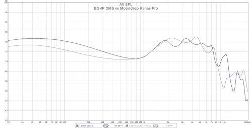 DMS vs KP.jpg